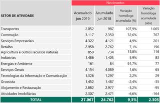 2019-07-barometro-quadro2